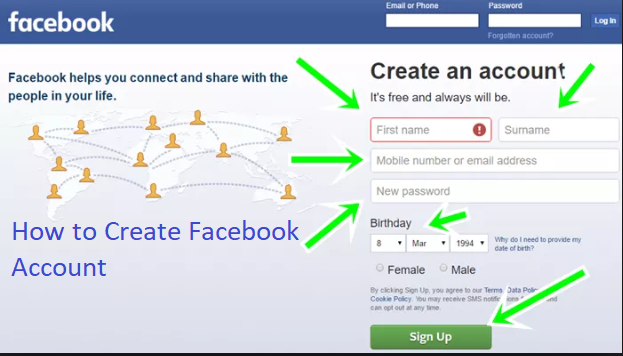 Facebook Account How To Create Facebook Account Techgrench